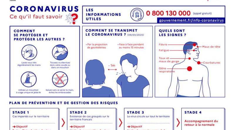 thumbnail of coronavirus_ce_quil_faut_savoir